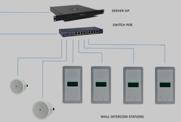 Industrial Intercom Systems